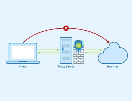 PFI Lizenzierung über Proxy Server